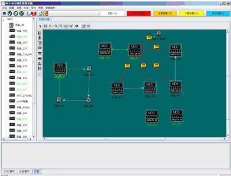 mds 3400 矿用电话调度系统